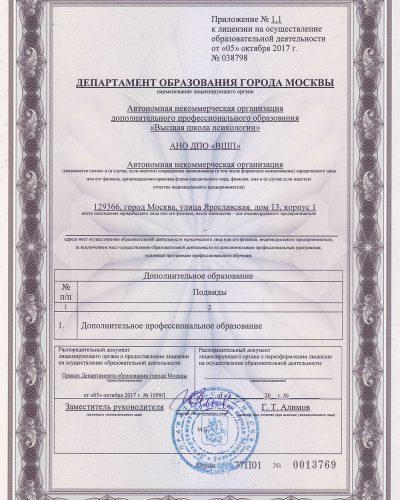 Приложение лицензии организации АНО ДПО ВШП